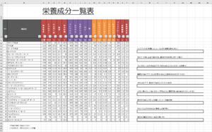 Excel基礎コース 並べ替え課題