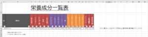 Excel基礎コース フィルター課題