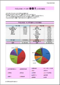 Excel基礎コース グラフ課題