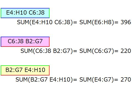 2セクションの交差合計